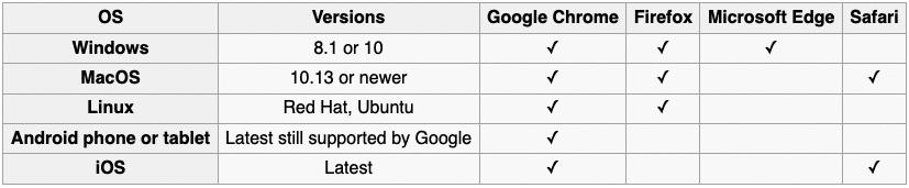 Modern UI Support Browser